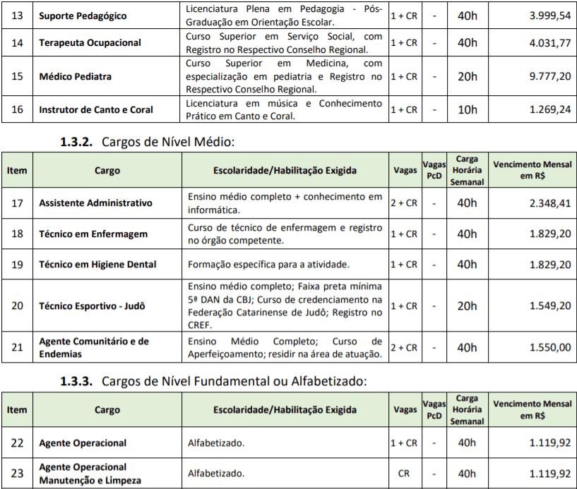 c2 17 - Processo Seletivo Prefeitura de Água Doce-SC: Inscrições Abertas