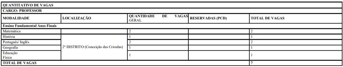 c2 18 - Processo Seletivo Prefeitura de Salgueiro-PE: Inscrições encerradas para Professor