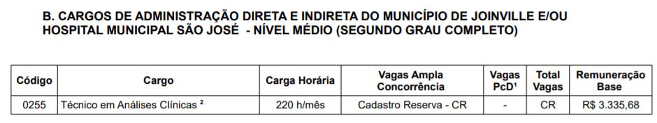 c2 4 - Processo seletivo Prefeitura de Joinville - SC: Inscrições encerradas