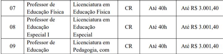 c2 8 - Processo seletivo Prefeitura de Indaial - SC: Inscrições encerradas