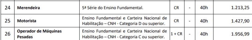 c3 11 - Processo Seletivo Prefeitura de Água Doce-SC: Inscrições Abertas