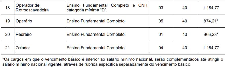 c3 12 - Concurso Público Prefeitura de Bom Jesus - RS: inscrições reabertas