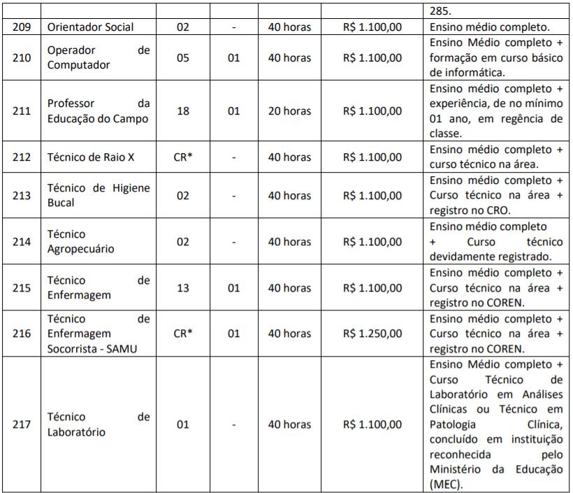 c3 14 - Processo Seletivo Prefeitura de Ibirataia-BA: Inscrições encerradas