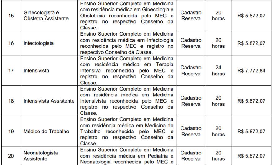 c3 2 - Processo Seletivo Hospital Centenário de São Leopoldo-RS: Inscrições encerradas