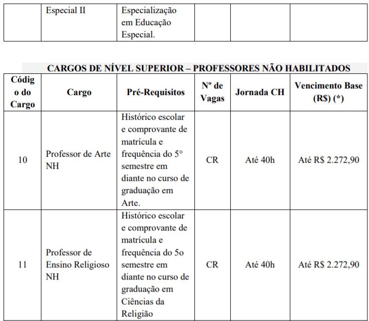 c3 5 - Processo seletivo Prefeitura de Indaial - SC: Inscrições encerradas