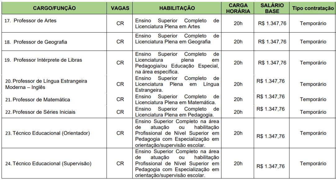c3 8 - Processo Seletivo Prefeitura de Passo de Torres-SC: Inscrições Abertas