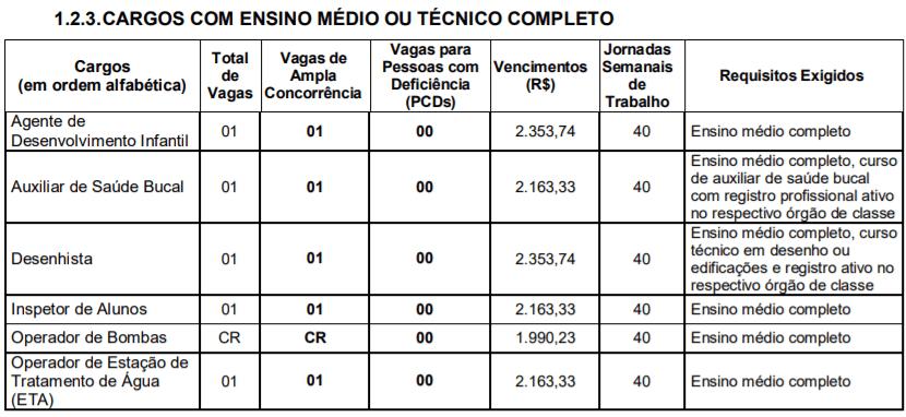 c3 9 - Concurso Público de Jaguariúna-SP: Inscrições abertas