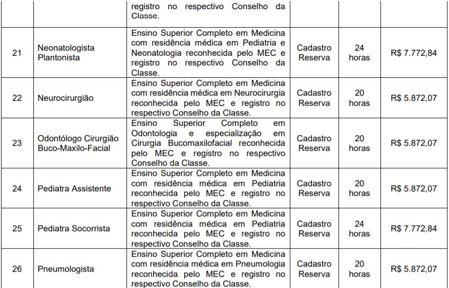 c4 1 - Processo Seletivo Hospital Centenário de São Leopoldo-RS: Inscrições encerradas