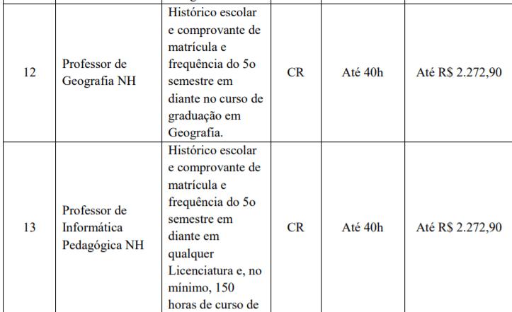 c4 3 - Processo seletivo Prefeitura de Indaial - SC: Inscrições encerradas