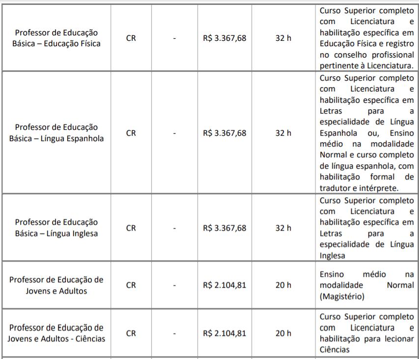 c4 4 - Processo Seletivo Prefeitura de Várzea Paulista - SP: Inscrições abertas