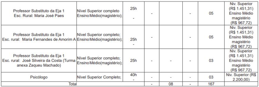 c4 5 - Processo Seletivo Prefeitura de Capixaba-AC: Inscrições encerradas