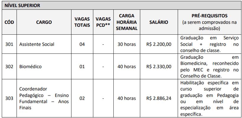 c4 8 - Processo Seletivo Prefeitura de Ibirataia-BA: Inscrições encerradas