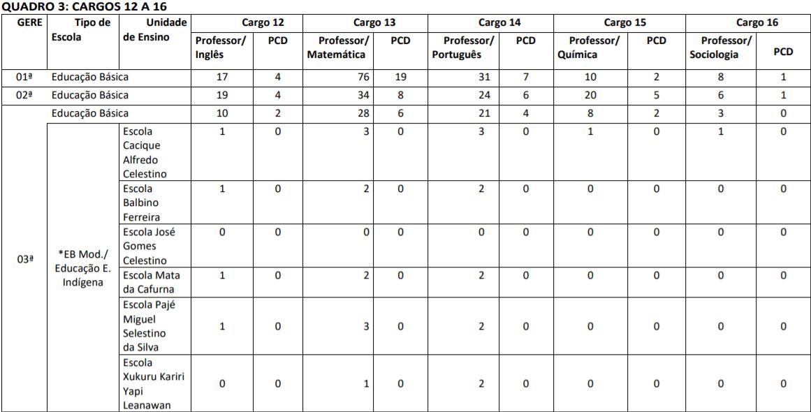 c5 2 - Concurso SEDUC-AL 2021: Inscrições abertas