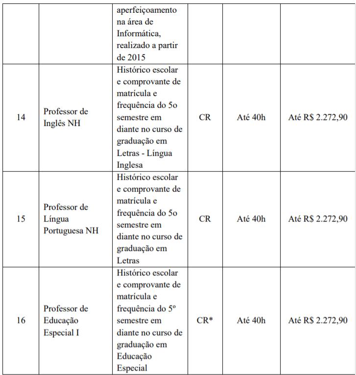 c5 3 - Processo seletivo Prefeitura de Indaial - SC: Inscrições encerradas