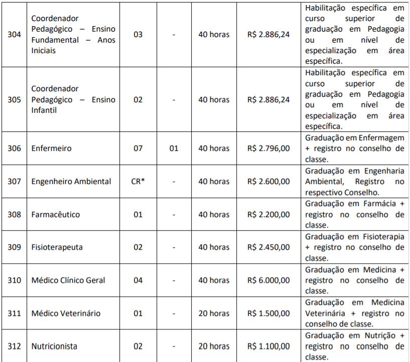 c5 8 - Processo Seletivo Prefeitura de Ibirataia-BA: Inscrições encerradas