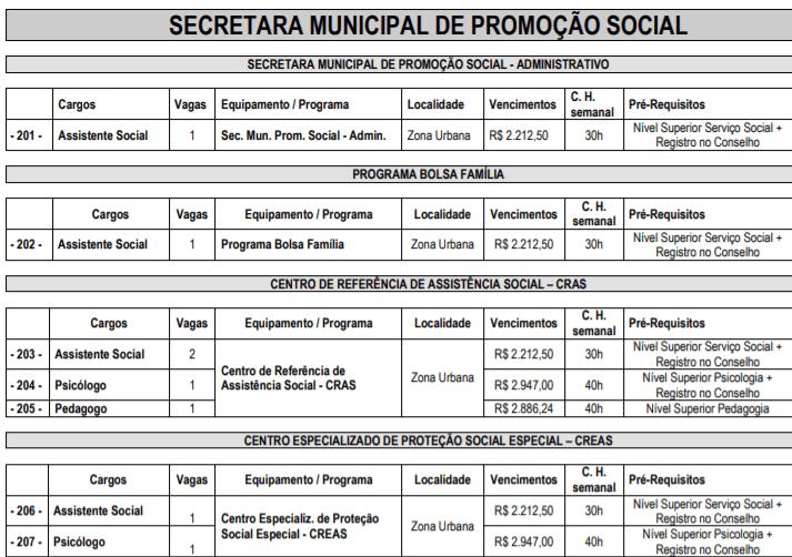 c5 - Processo Seletivo Prefeitura de Pilão Arcado-BA: Inscrições encerradas