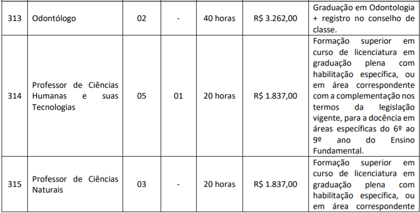 c6 6 - Processo Seletivo Prefeitura de Ibirataia-BA: Inscrições encerradas