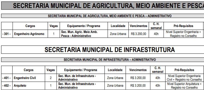 c6 - Processo Seletivo Prefeitura de Pilão Arcado-BA: Inscrições encerradas