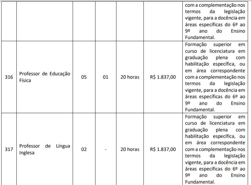 c7 2 - Processo Seletivo Prefeitura de Ibirataia-BA: Inscrições encerradas