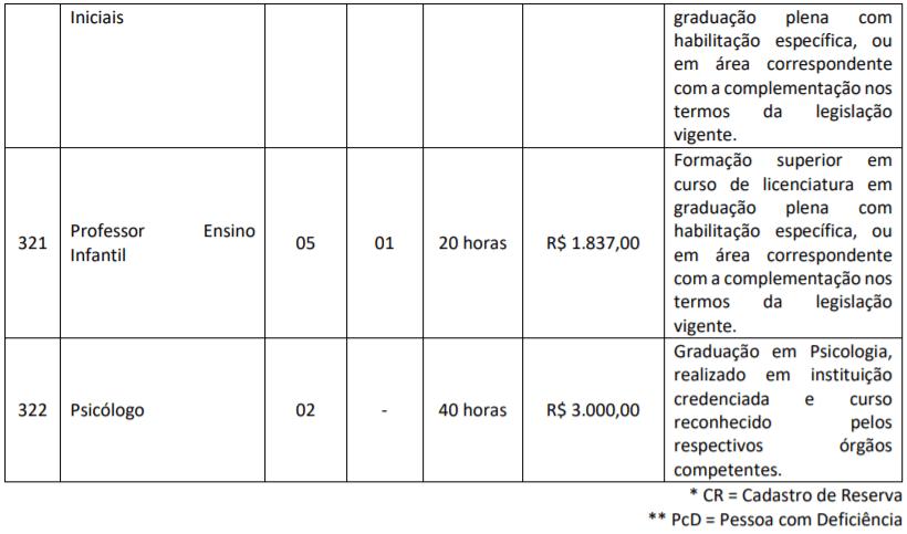 c9 1 - Processo Seletivo Prefeitura de Ibirataia-BA: Inscrições encerradas