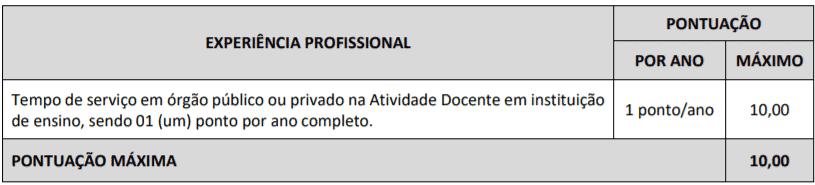 e1 - Processo seletivo Vitória da Conquista - BA: Inscrições Abertas