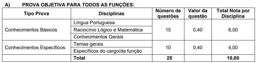 p1 11 - Processo Seletivo Prefeitura de Passo de Torres-SC: Inscrições Abertas