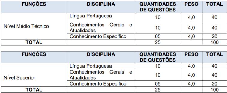 p1 14 - Concurso Prefeitura de Salesópolis-SP: Inscrições encerradas