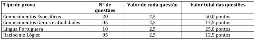 p1 16 - Processo Seletivo Prefeitura de Mococa - SP: Inscrições encerradas