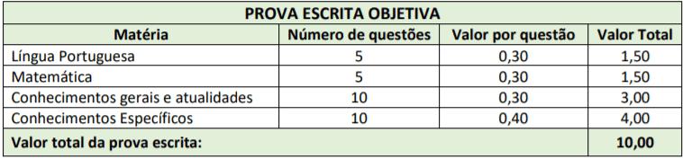p1 19 - Processo Seletivo Prefeitura de Água Doce-SC: Inscrições Abertas