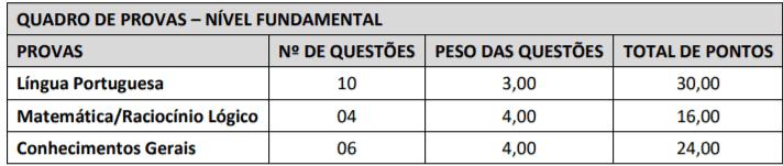 p1 22 - Processo Seletivo Prefeitura de Ibirataia-BA: Inscrições encerradas