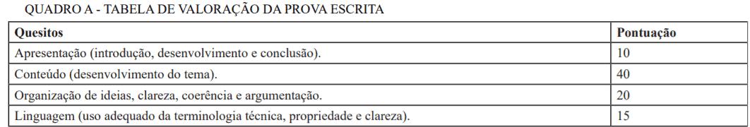 p1 4 - Concurso UERR: Inscrições encerradas