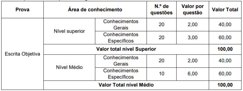 p1 5 - Concurso Público Prefeitura de Sul Brasil-SC: Inscrições encerradas