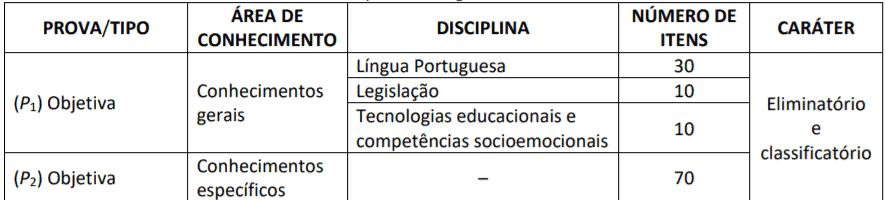 p1 6 - Concurso SEDUC-AL 2021: Inscrições abertas