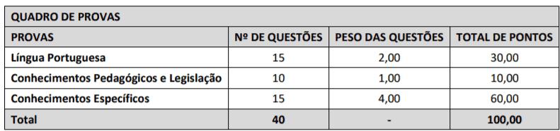 p1 9 - Processo seletivo Vitória da Conquista - BA: Inscrições Abertas