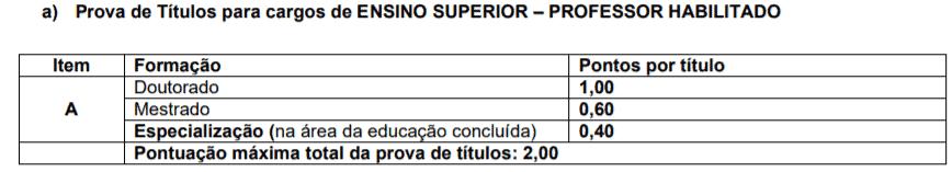 p2 2 - Processo Seletivo Prefeitura de Passo de Torres-SC: Inscrições Abertas