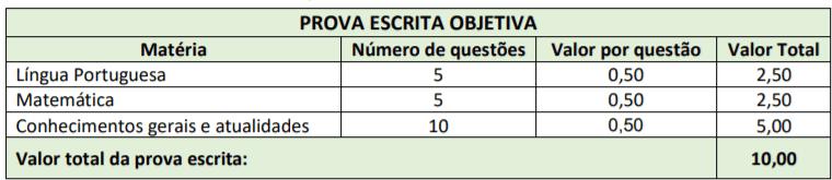 p2 4 - Processo Seletivo Prefeitura de Água Doce-SC: Inscrições Abertas