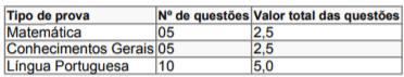 p2 - Processo Seletivo Prefeitura Municipal de Cáceres-MT: Inscrições abertas