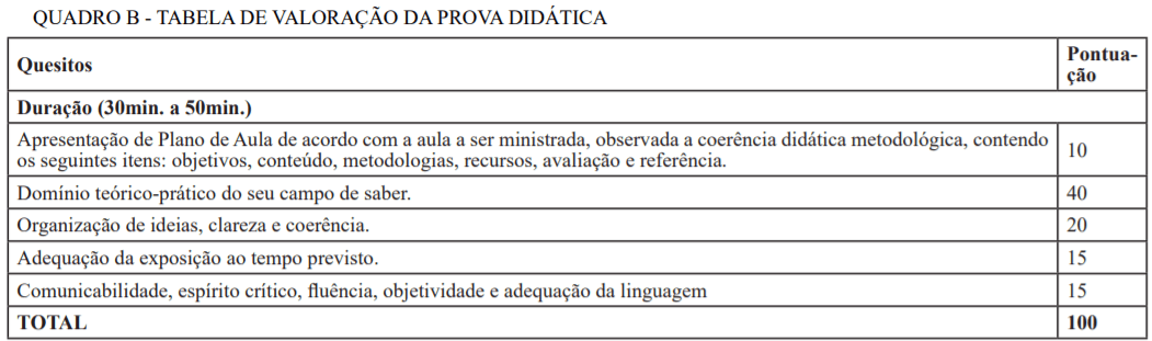 pd1 1 - Concurso UERR: Inscrições encerradas