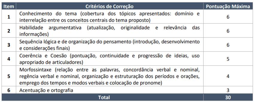 pd1 - Concurso SEED-RR 2021: Inscrições abertas