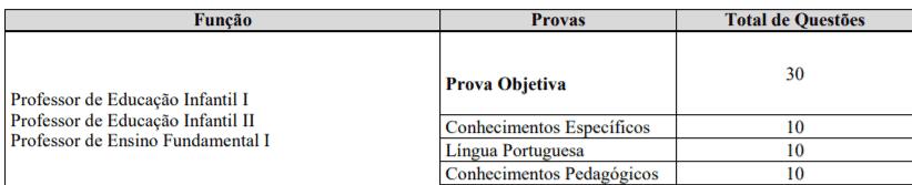 pe1 - Processo seletivo Prefeitura de Lençóis Paulista - SP: Inscrições encerradas