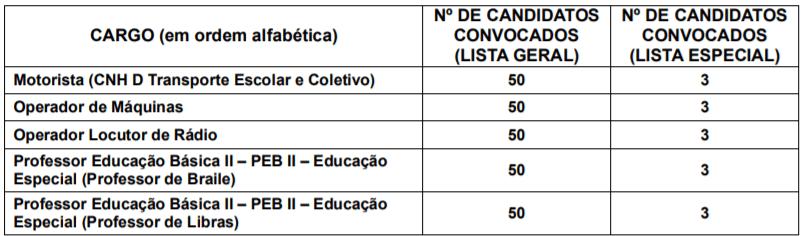 pp1 1 - Concurso Público de Jaguariúna-SP: Inscrições abertas