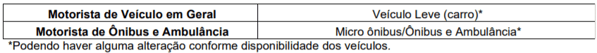 pp2 - Processo Seletivo Prefeitura de Passo de Torres-SC: Inscrições Abertas
