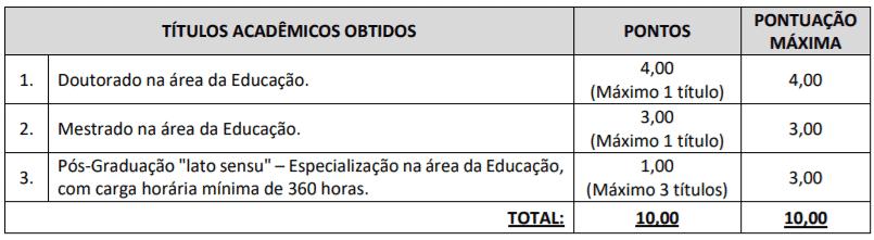 t1 10 - Processo seletivo Vitória da Conquista - BA: Inscrições Abertas