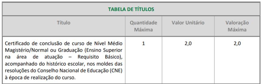 t1 11 - Processo Seletivo Prefeitura de Várzea Paulista - SP: Inscrições abertas