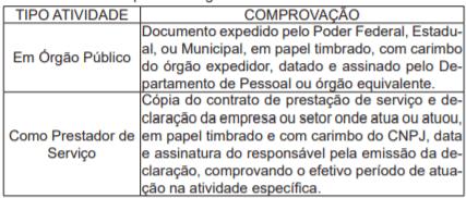 t1 12 - Processo Seletivo Prefeitura de Capixaba-AC: Inscrições encerradas