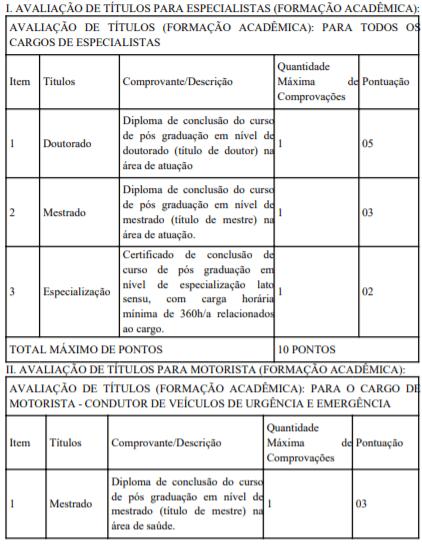t1 14 - Processo Seletivo SES/DF: Inscrições encerradas