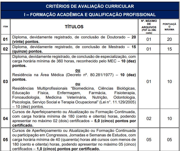 t1 15 - Processo Seletivo Prefeitura de Lagoa Nova-RN: Inscrições abertas