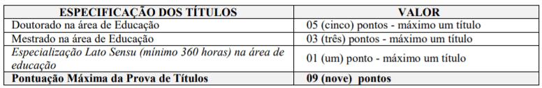 t1 16 - Processo seletivo Prefeitura de Lençóis Paulista - SP: Inscrições encerradas
