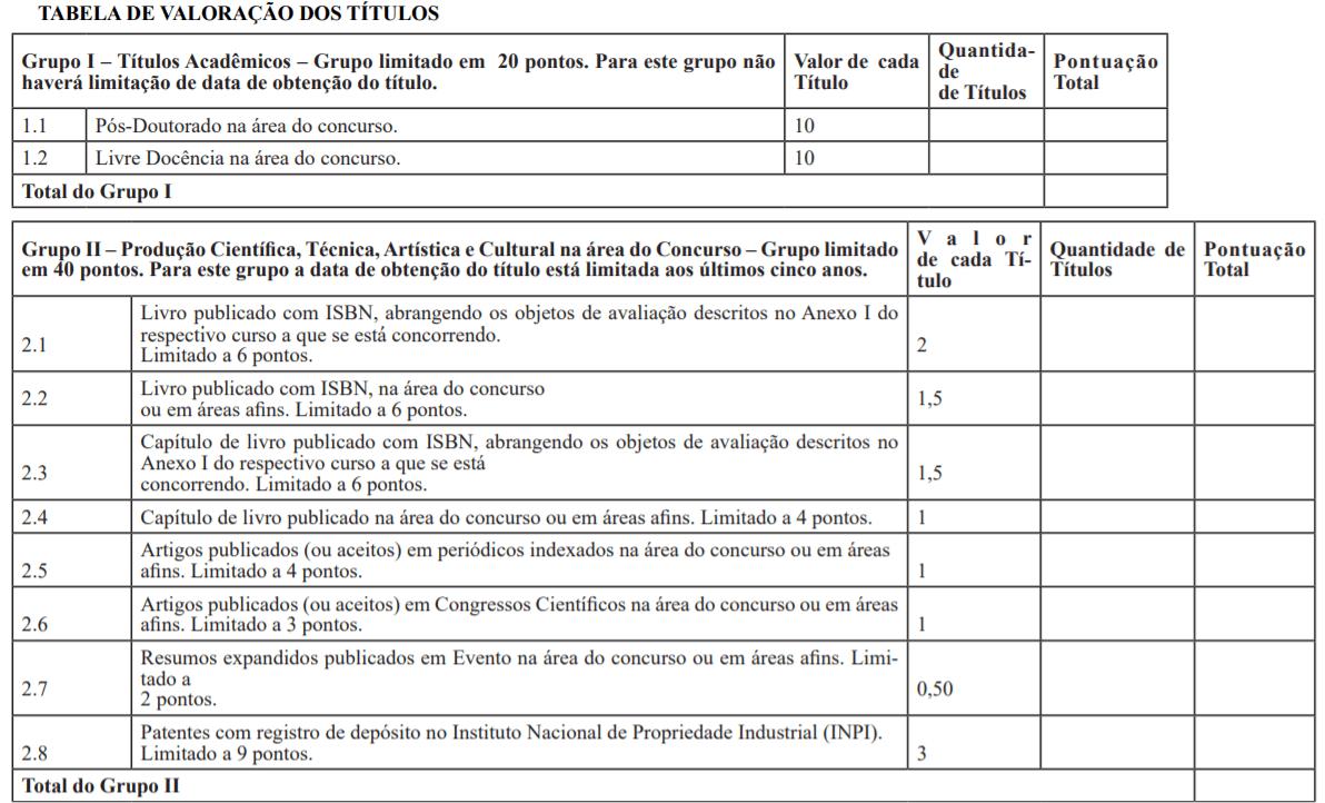 t1 2 - Concurso UERR: Inscrições encerradas