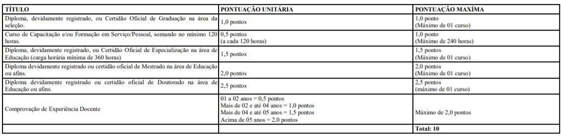 t1 22 - Processo Seletivo Prefeitura de Salgueiro-PE: Inscrições encerradas para Professor